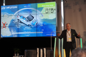 "Keynote E-Mobility Play Days 2017 in Spielberg: ""Green Hydrogen for the Transformation of the Energy and Mobility System"""